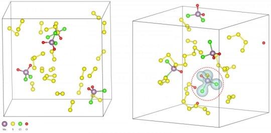 180419100148 1 540x360 - Salt boosts creation of 2-D materials