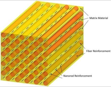 180419130915 1 540x360 1 - Spider silk key to new bone-fixing composite