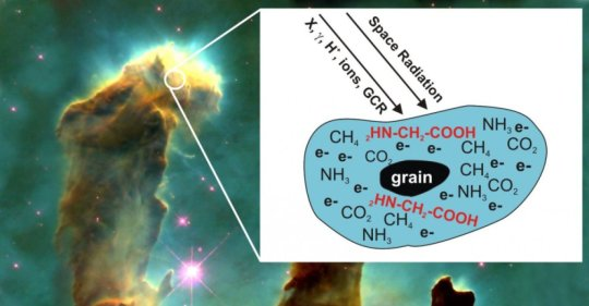 180425120217 1 540x360 - Molecular evolution: How the building blocks of life may form in space